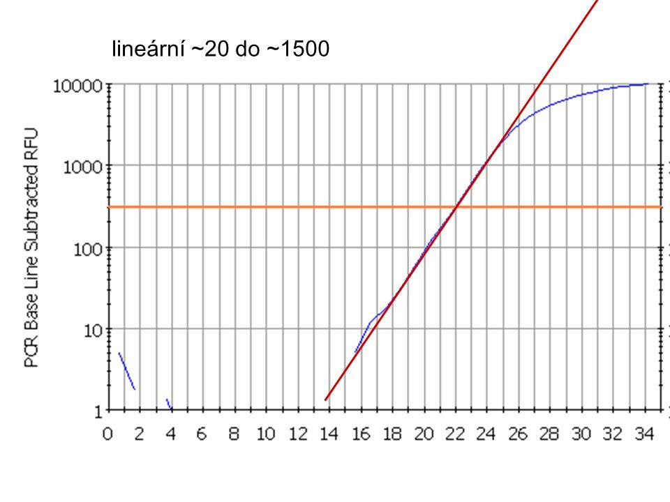 lineární ~20 do ~1500