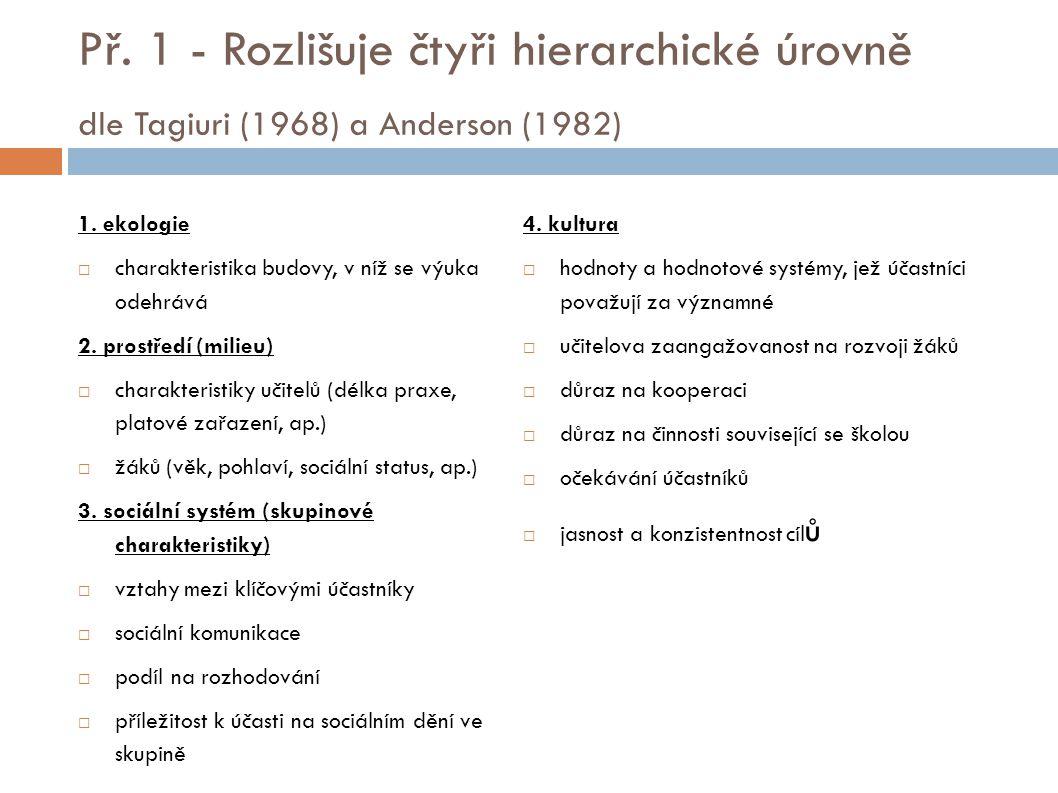 Př. 1 - Rozlišuje čtyři hierarchické úrovně dle Tagiuri (1968) a Anderson (1982)