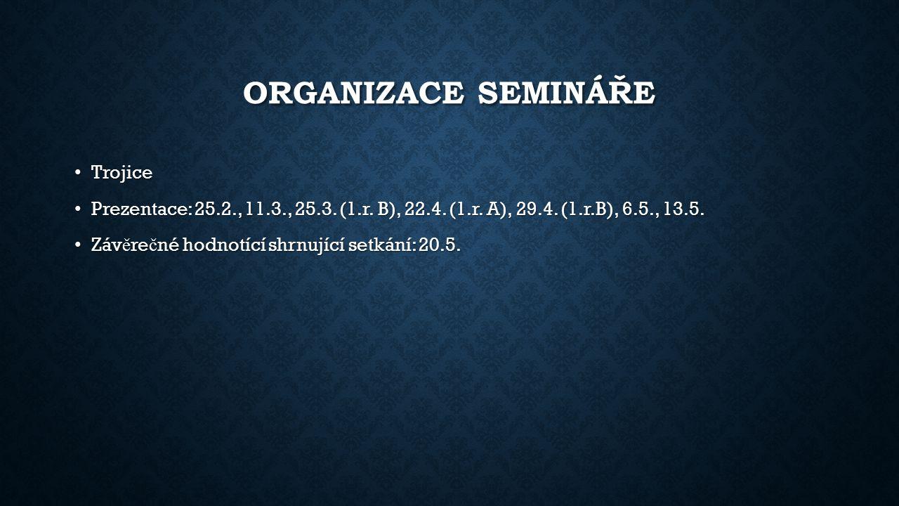 Organizace semináře Trojice
