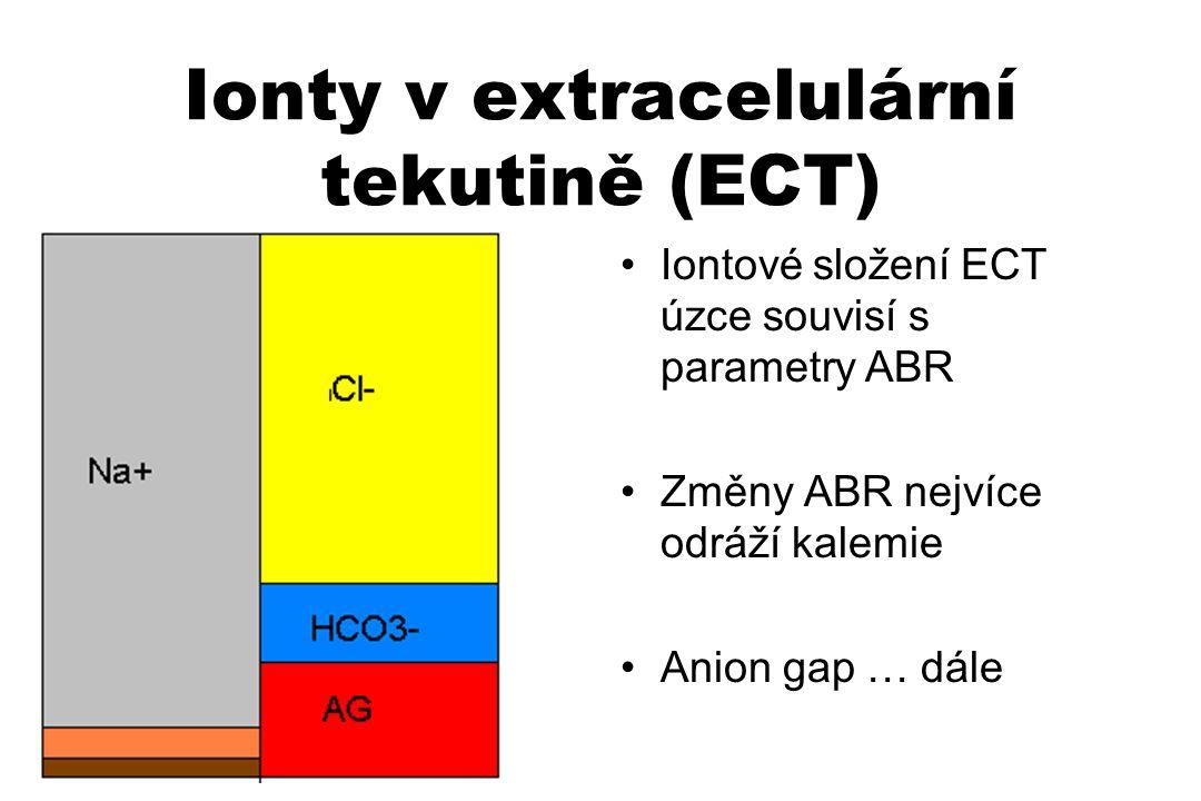 Ionty v extracelulární tekutině (ECT)