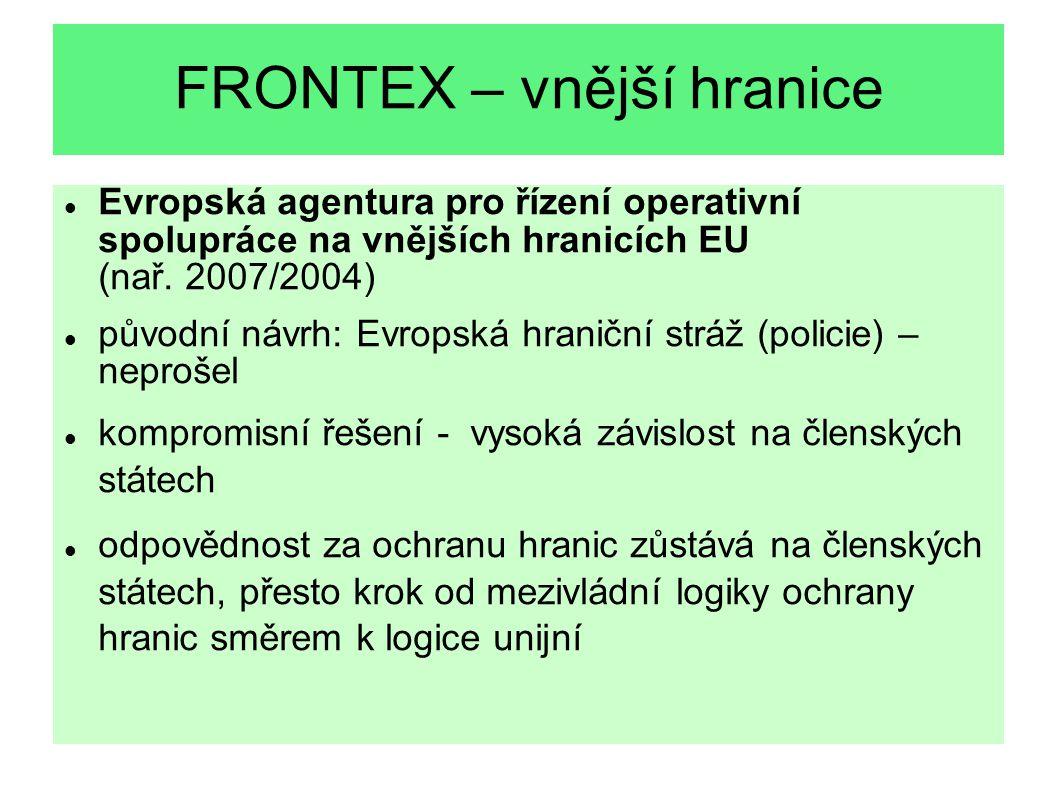FRONTEX – vnější hranice