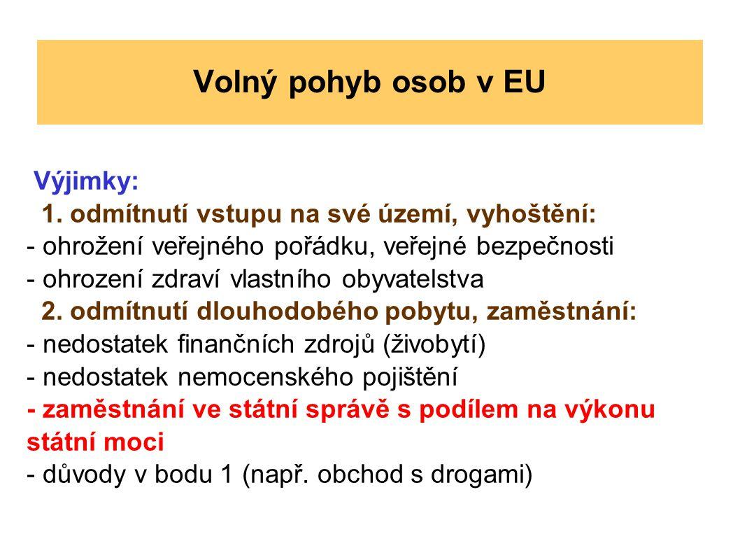 Volný pohyb osob v EU Výjimky: