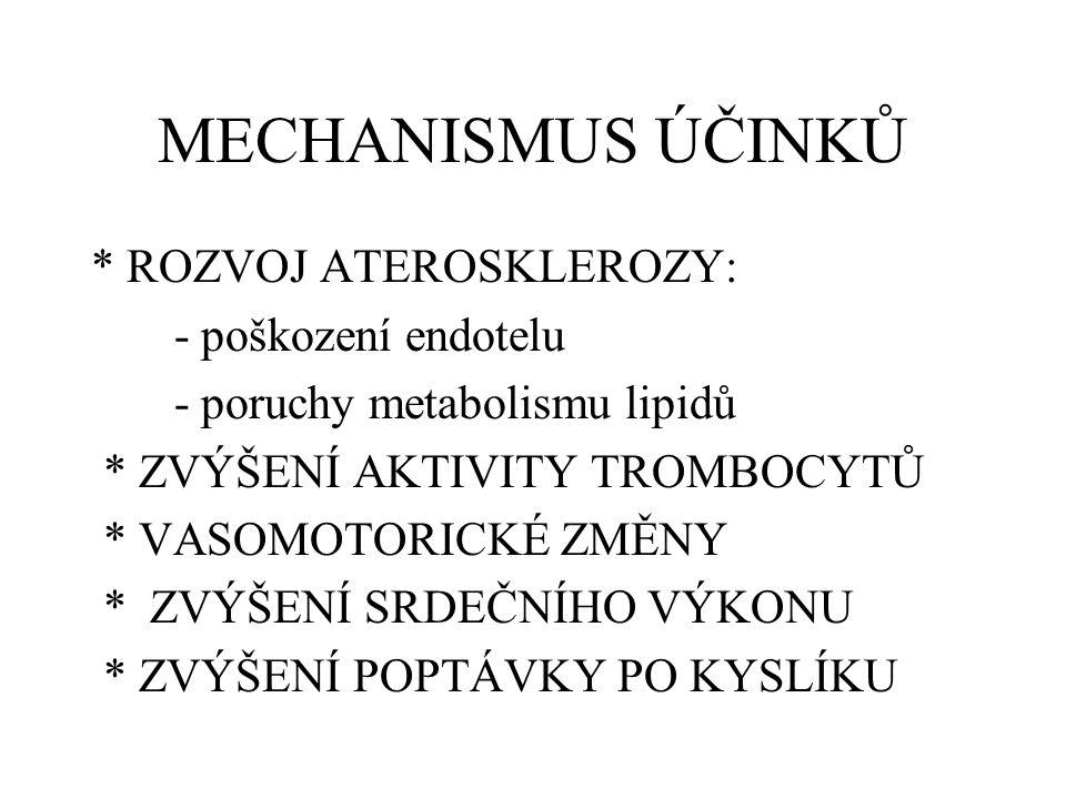 MECHANISMUS ÚČINKŮ * ROZVOJ ATEROSKLEROZY: - poškození endotelu