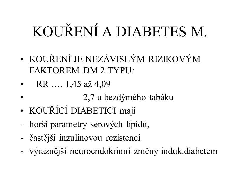 KOUŘENÍ A DIABETES M. KOUŘENÍ JE NEZÁVISLÝM RIZIKOVÝM FAKTOREM DM 2.TYPU: RR …. 1,45 až 4,09. 2,7 u bezdýmého tabáku.