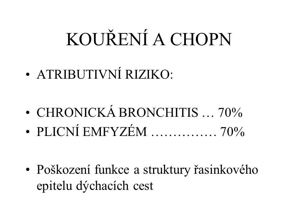 KOUŘENÍ A CHOPN ATRIBUTIVNÍ RIZIKO: CHRONICKÁ BRONCHITIS … 70%