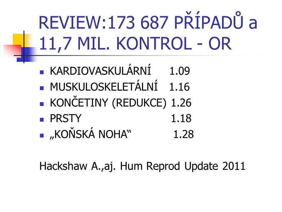 REVIEW:173 687 PŘÍPADŮ a 11,7 MIL. KONTROL - OR