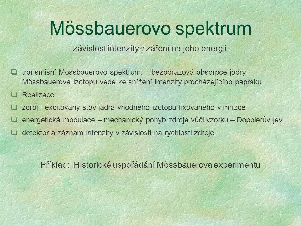 Mössbauerovo spektrum