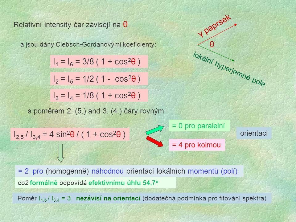 γ paprsek θ I1 = I6 = 3/8 ( 1 + cos2θ ) I2 = I5 = 1/2 ( 1 - cos2θ )