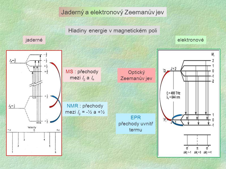 Jaderný a elektronový Zeemanův jev