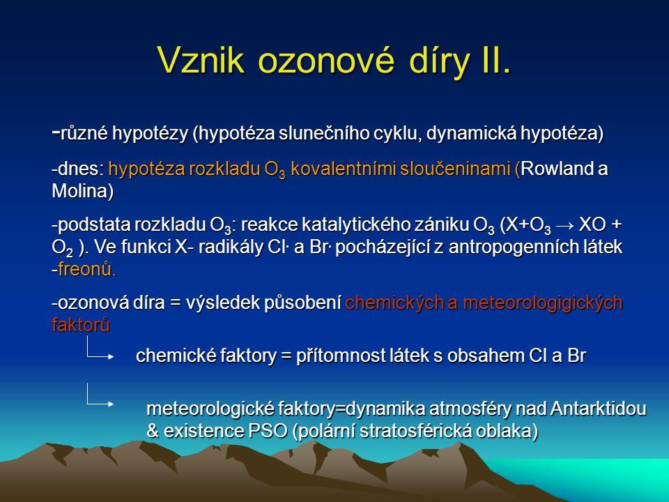 Vznik ozonové díry II. -různé hypotézy (hypotéza slunečního cyklu, dynamická hypotéza)