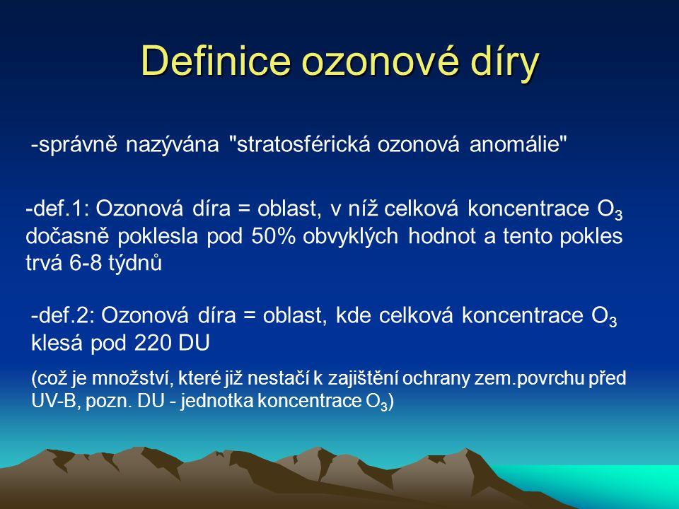 Definice ozonové díry správně nazývána stratosférická ozonová anomálie