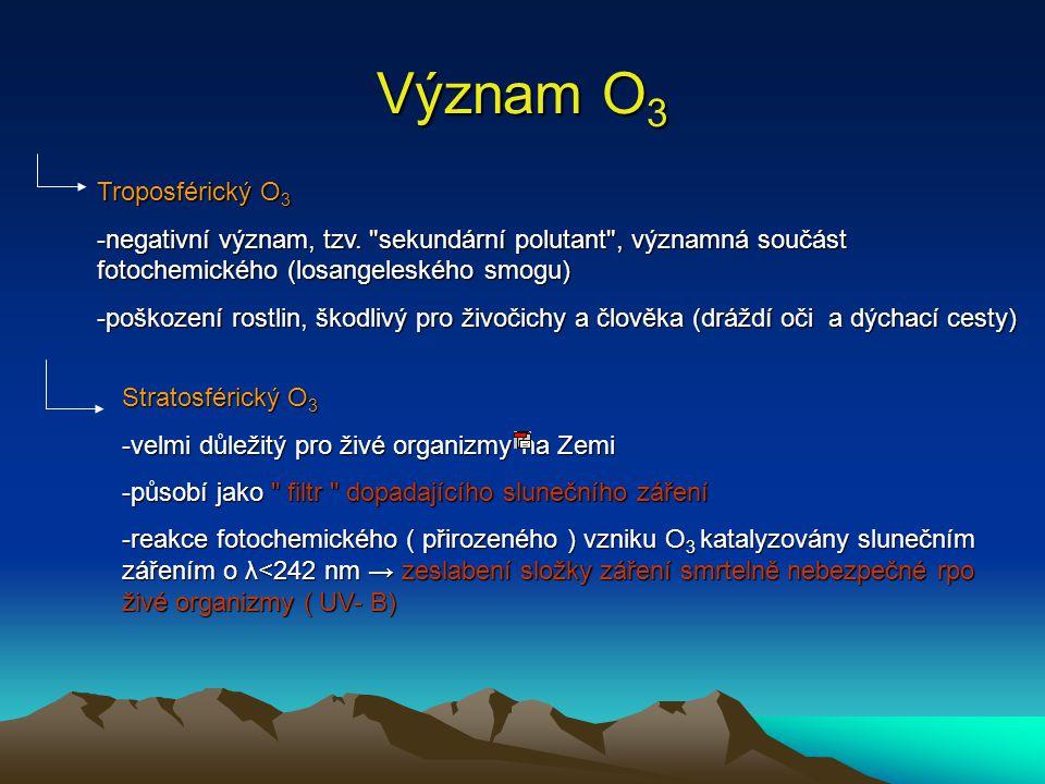 Význam O3 Troposférický O3