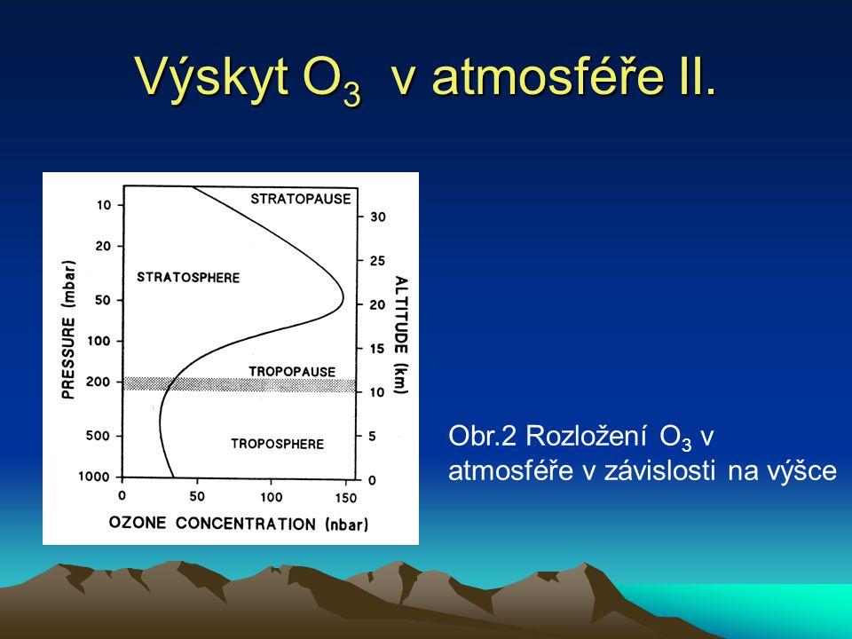 Výskyt O3 v atmosféře II. Obr.2 Rozložení O3 v atmosféře v závislosti na výšce