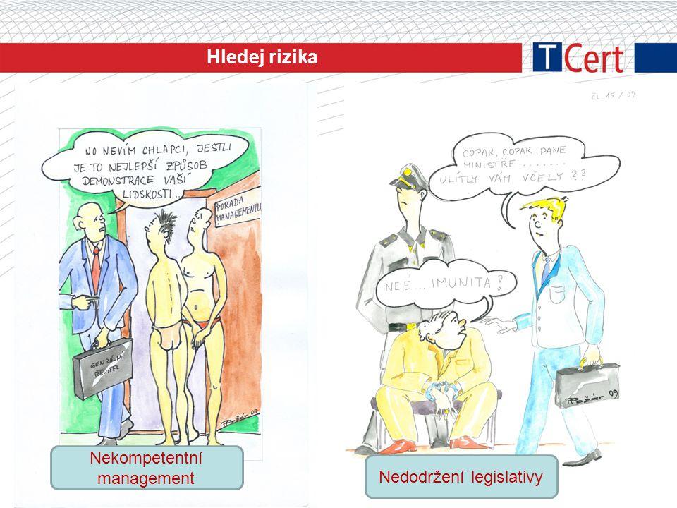 Hledej rizika Nekompetentní management Nedodržení legislativy