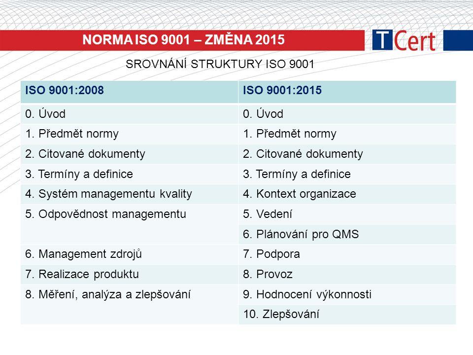 NORMA ISO 9001 – ZMĚNA 2015 SROVNÁNÍ STRUKTURY ISO 9001 ISO 9001:2008