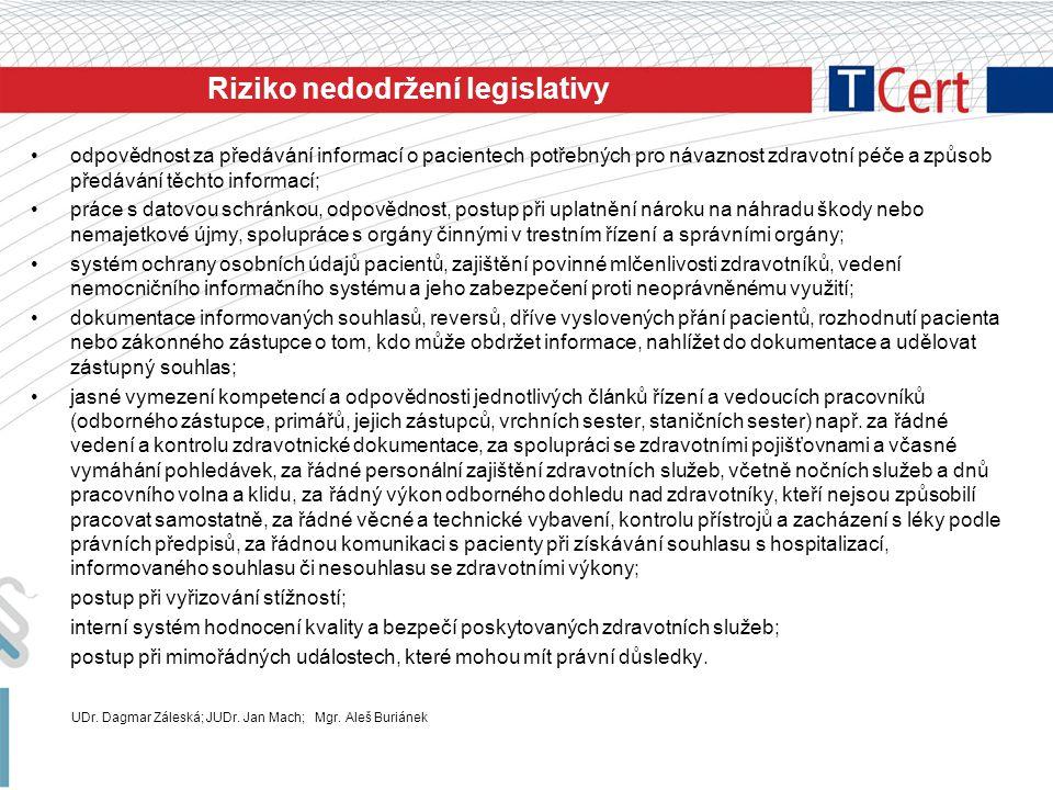 Riziko nedodržení legislativy
