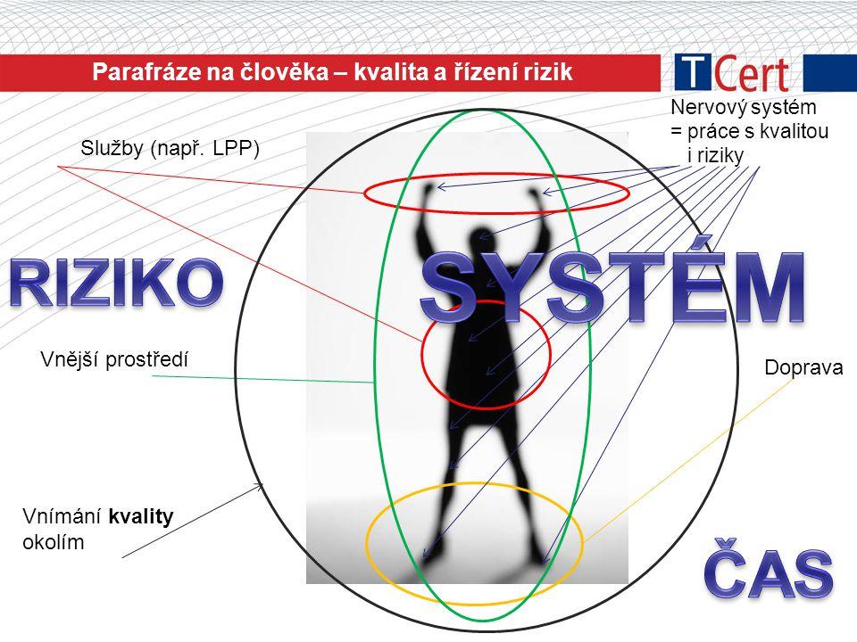 Parafráze na člověka – kvalita a řízení rizik