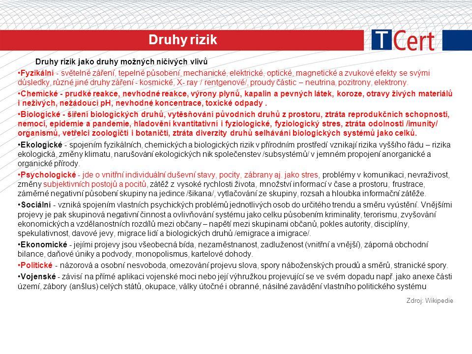 Druhy rizik Druhy rizik jako druhy možných ničivých vlivů