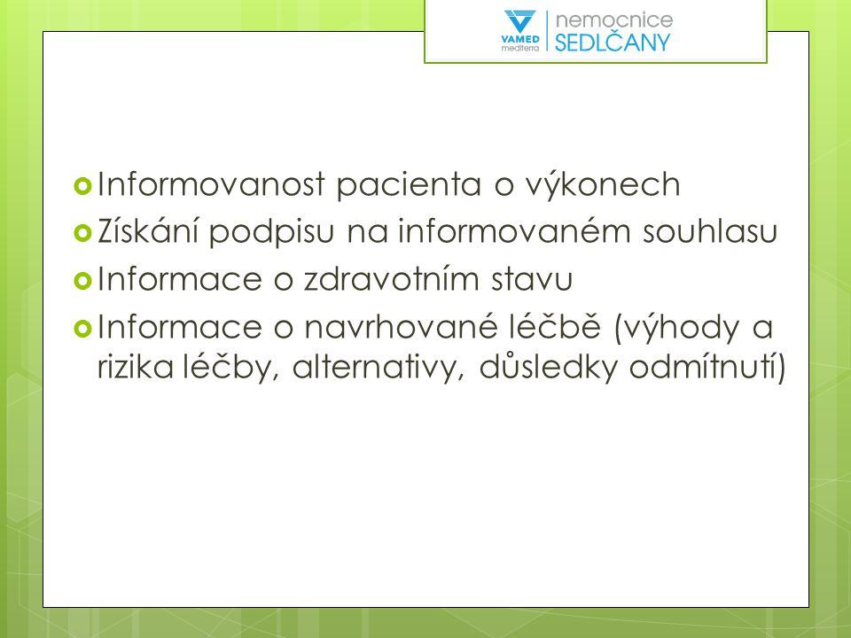 Informovanost pacienta o výkonech