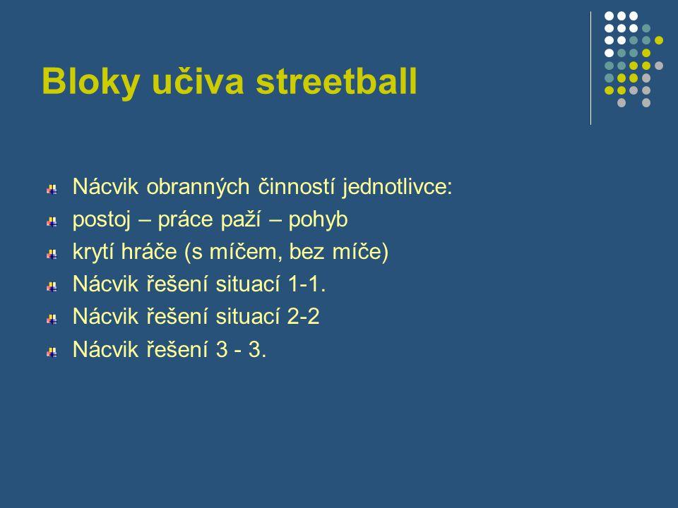 Bloky učiva streetball