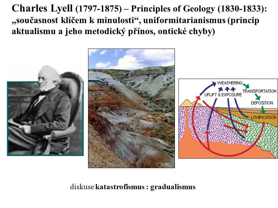 Charles Lyell (1797-1875) – Principles of Geology (1830-1833):