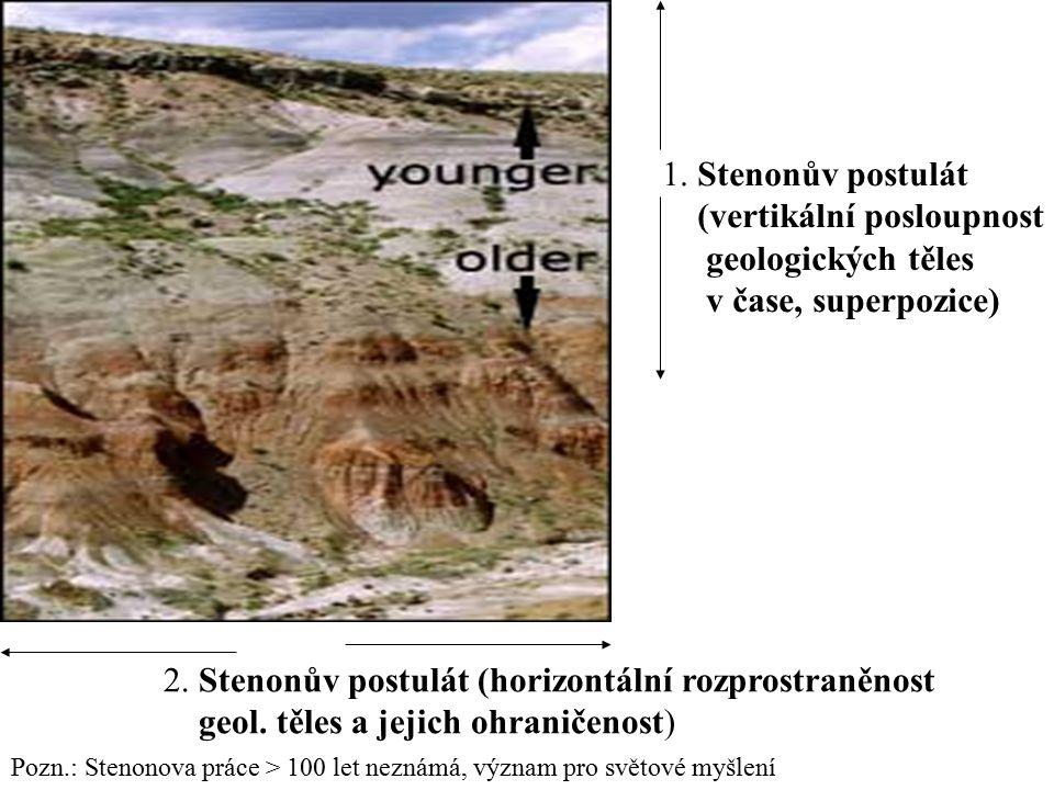 (vertikální posloupnost geologických těles v čase, superpozice)