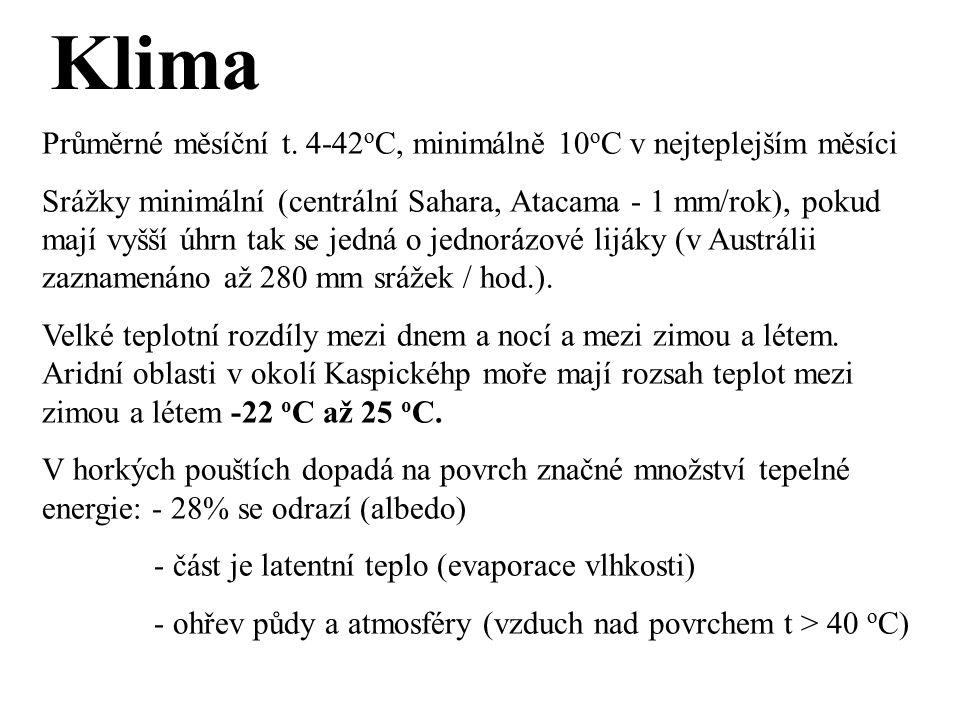 Klima Průměrné měsíční t. 4-42oC, minimálně 10oC v nejteplejším měsíci