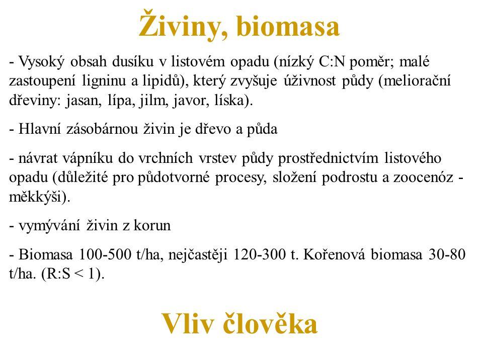 Živiny, biomasa Vliv člověka