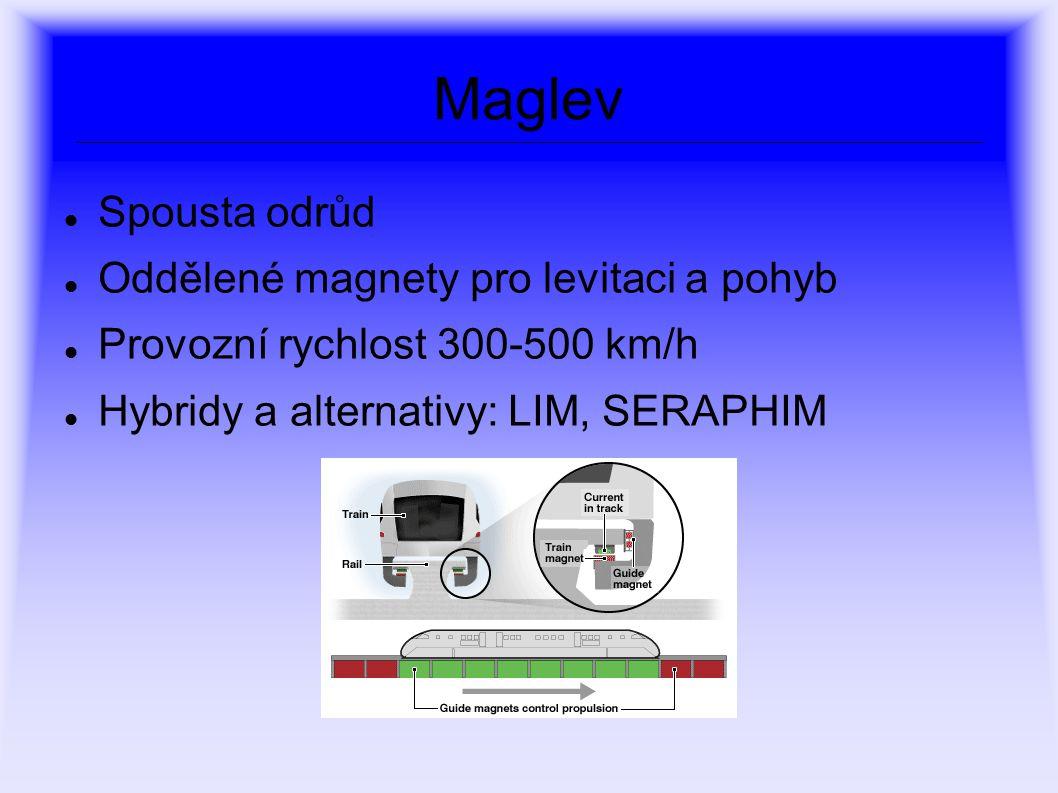 Maglev Spousta odrůd Oddělené magnety pro levitaci a pohyb
