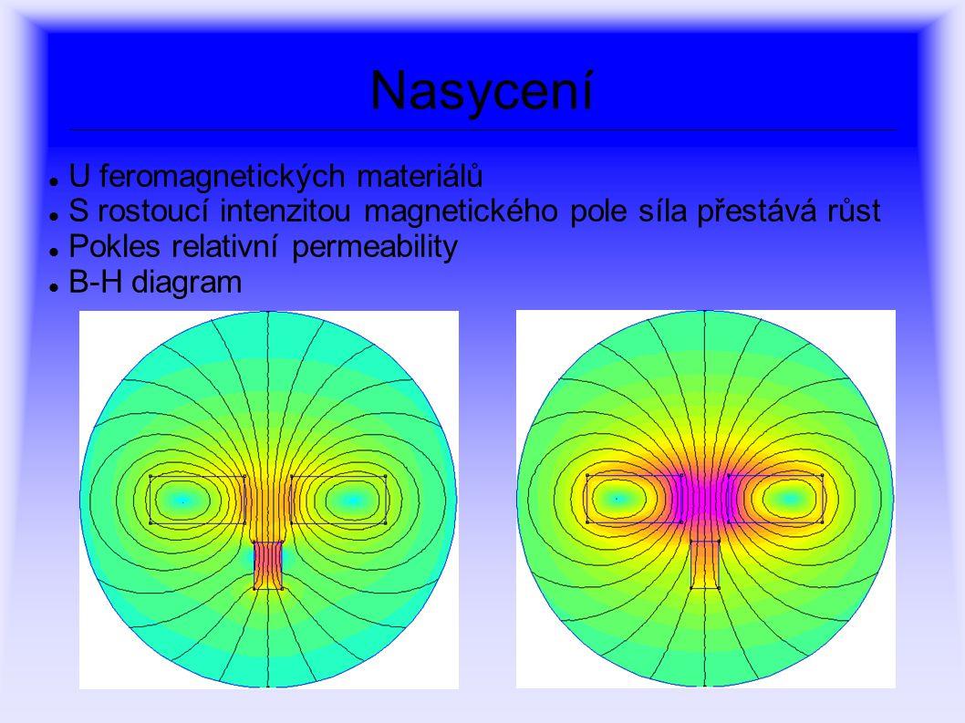 Nasycení U feromagnetických materiálů