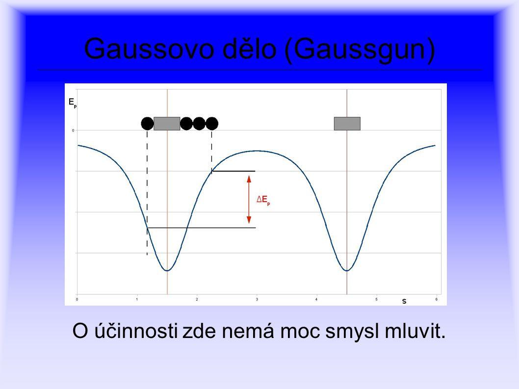 Gaussovo dělo (Gaussgun)