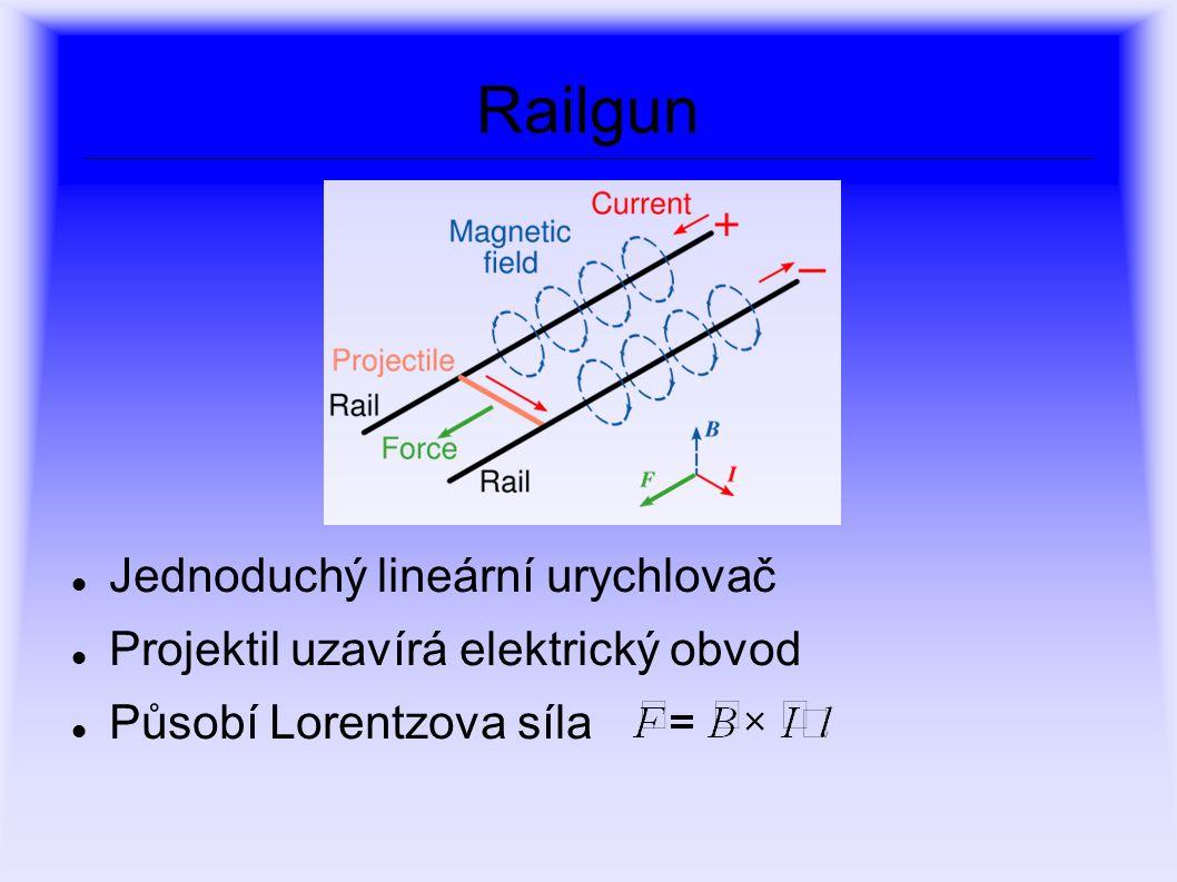 Railgun Jednoduchý lineární urychlovač