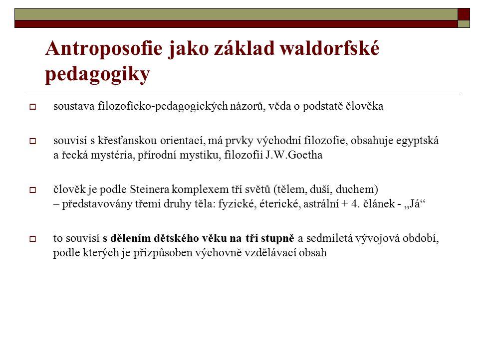 Antroposofie jako základ waldorfské pedagogiky