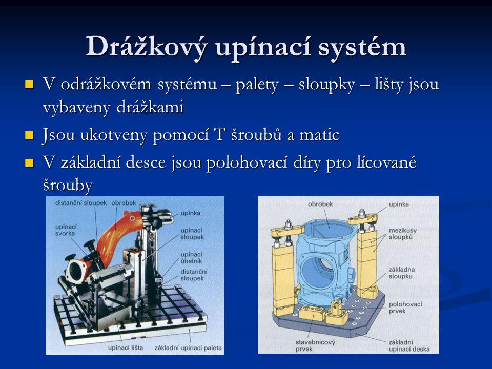 Drážkový upínací systém