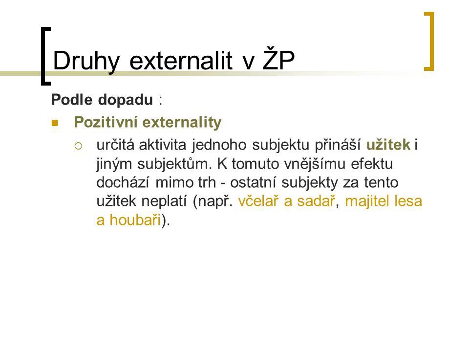Druhy externalit v ŽP Podle dopadu : Pozitivní externality