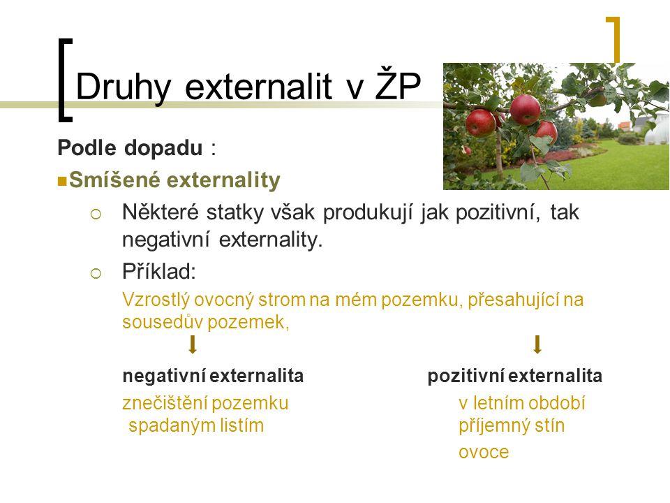 Druhy externalit v ŽP Podle dopadu : Smíšené externality