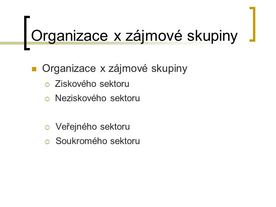 Organizace x zájmové skupiny