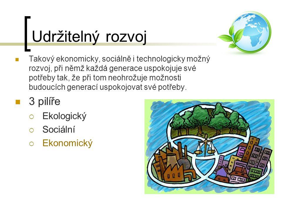 Udržitelný rozvoj 3 pilíře Ekologický Sociální Ekonomický