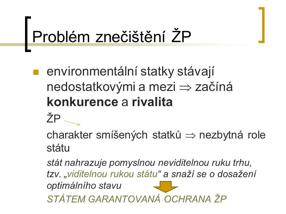 Problém znečištění ŽP environmentální statky stávají nedostatkovými a mezi  začíná konkurence a rivalita.
