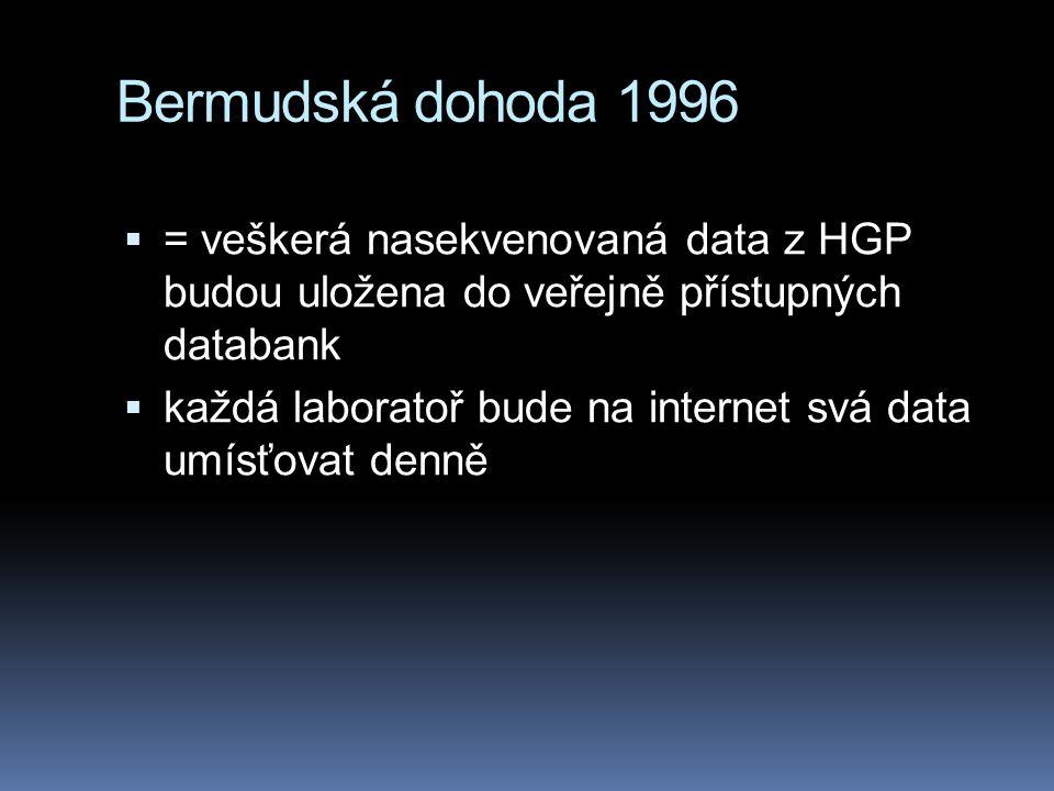 Bermudská dohoda 1996 = veškerá nasekvenovaná data z HGP budou uložena do veřejně přístupných databank.