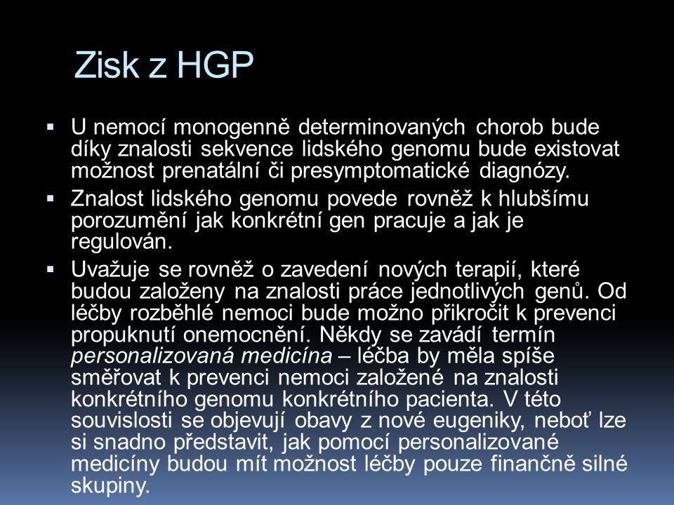 Zisk z HGP