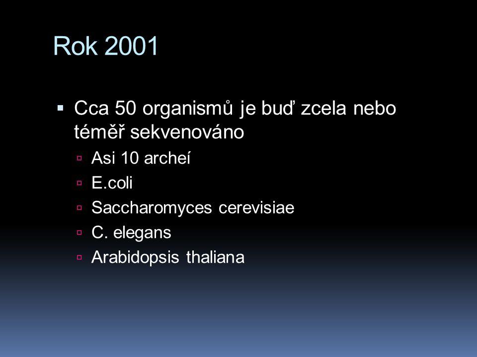 Rok 2001 Cca 50 organismů je buď zcela nebo téměř sekvenováno