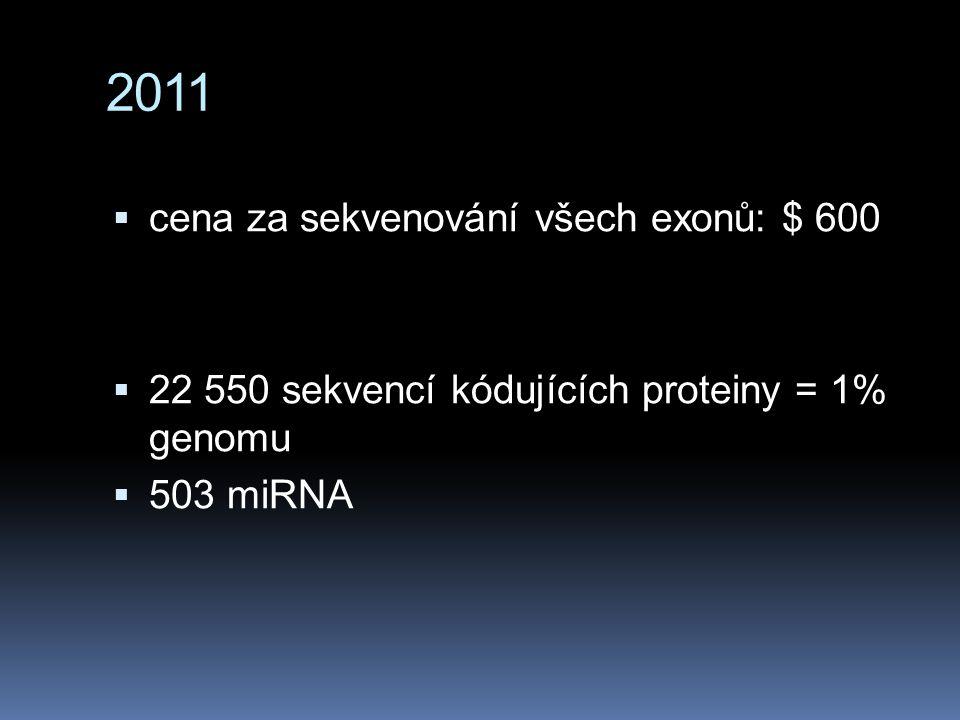 2011 cena za sekvenování všech exonů: $ 600