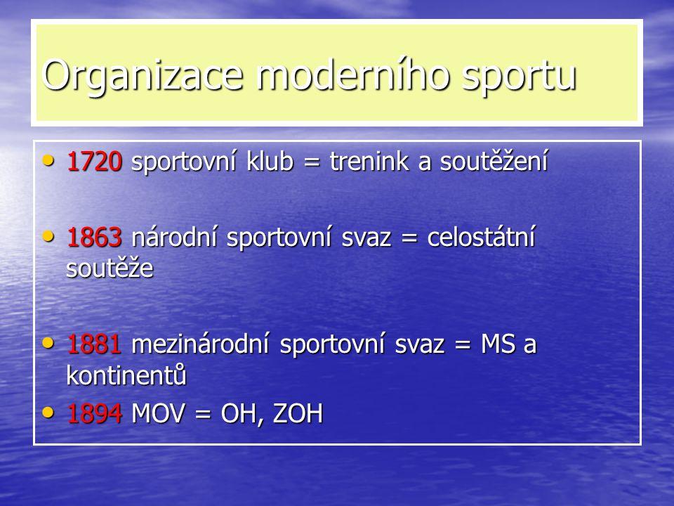 Organizace moderního sportu