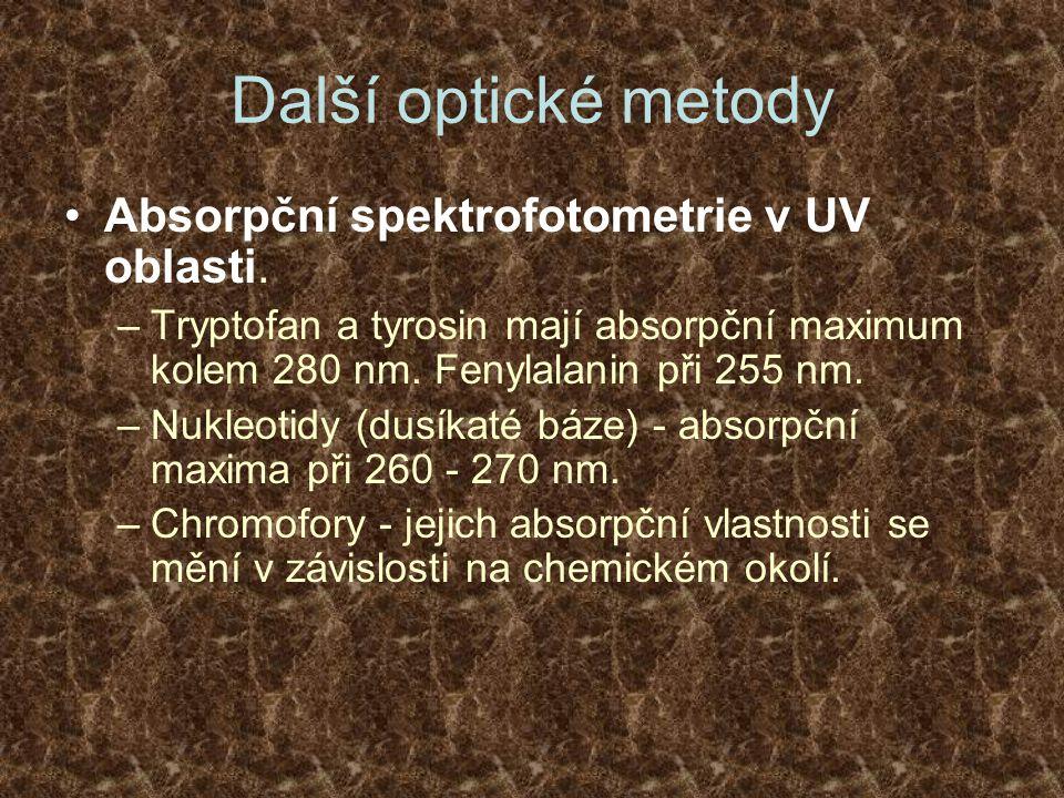 Další optické metody Absorpční spektrofotometrie v UV oblasti.