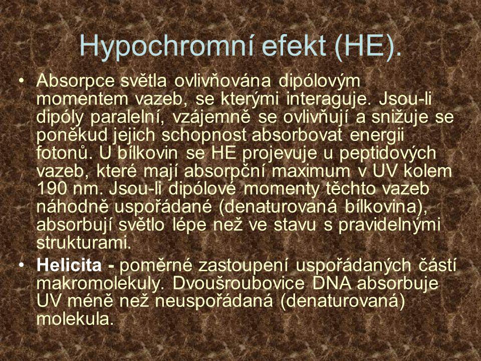 Hypochromní efekt (HE).