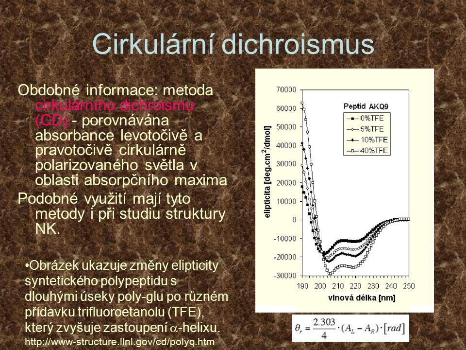Cirkulární dichroismus