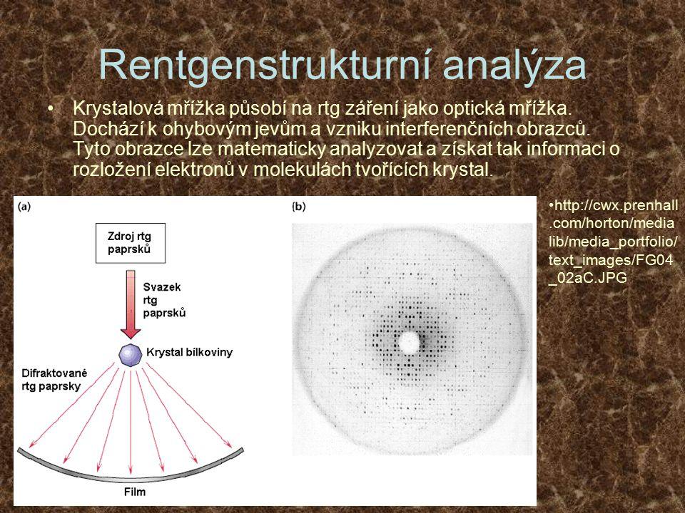 Rentgenstrukturní analýza