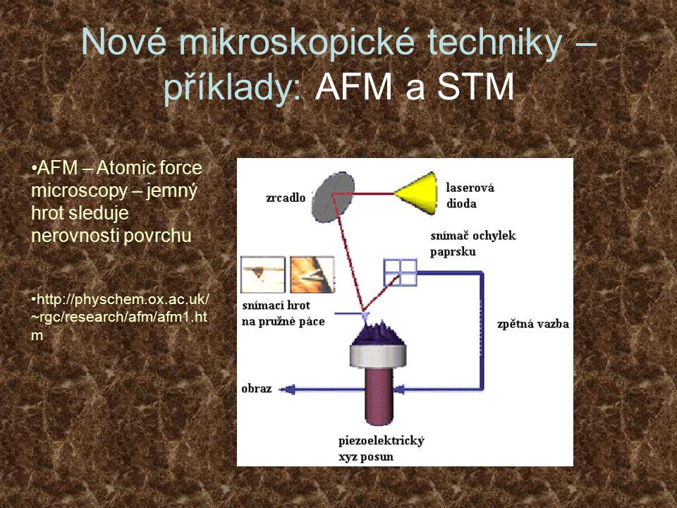 Nové mikroskopické techniky – příklady: AFM a STM