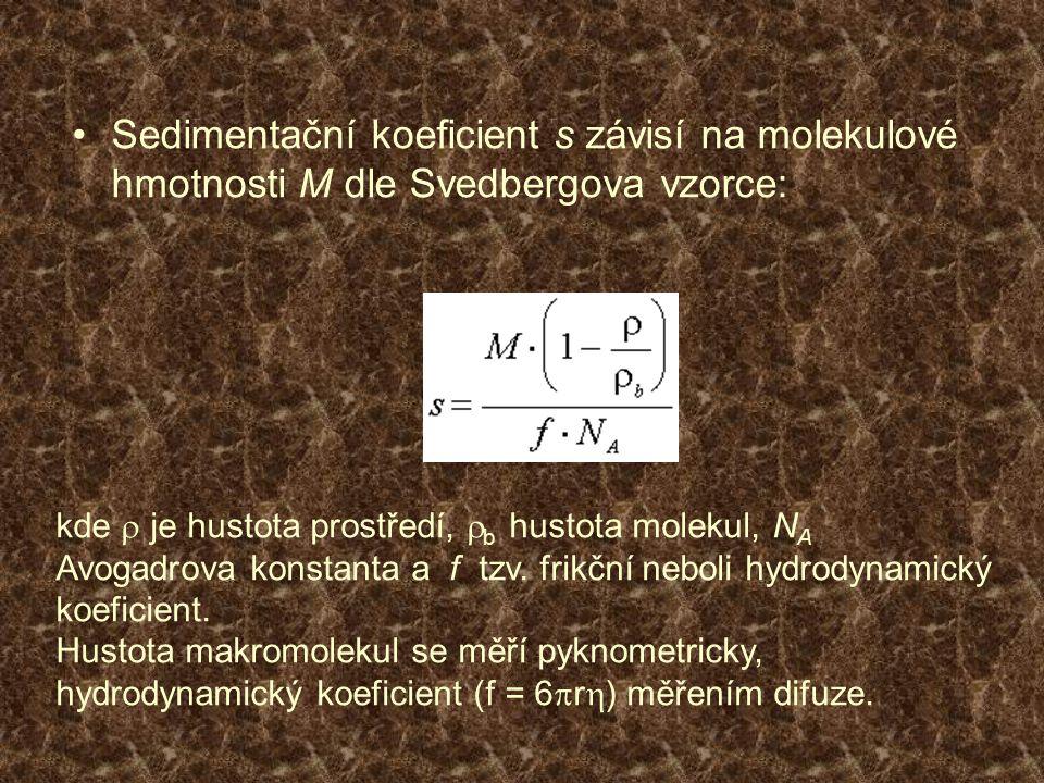 Sedimentační koeficient s závisí na molekulové hmotnosti M dle Svedbergova vzorce: